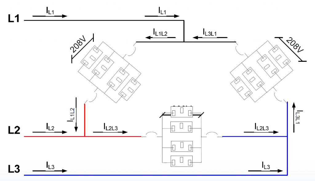 Data Center Blog – L1 L2 L3 Wire Diagram