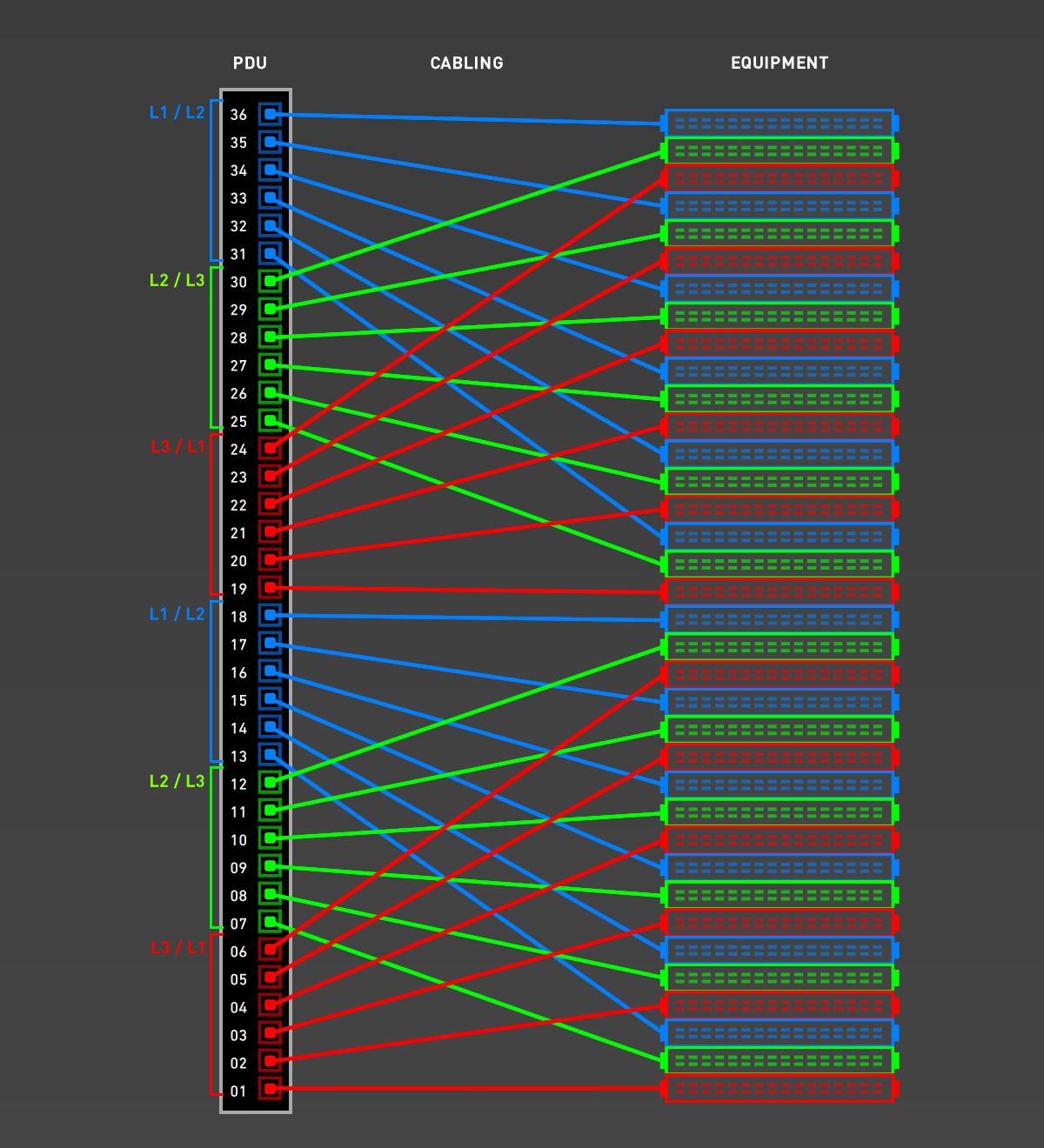 Raritan V2 Architecture Diagram